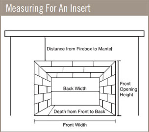 Measuring For An Insert