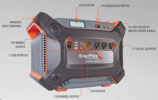 Please follow and like us & Enerplex 1200 Solar Generator Kit with Lightweight Lithium Battery ... Aboutintivar.Com