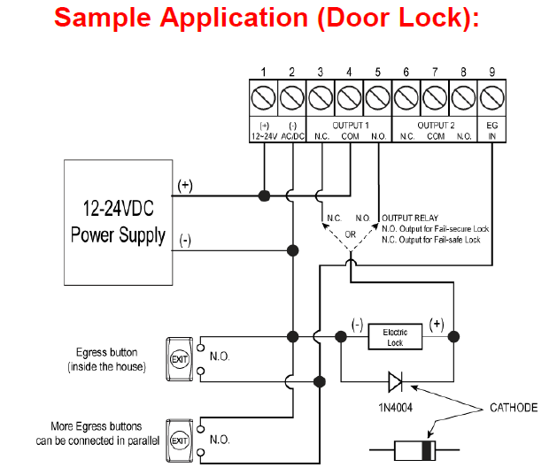 locknetics magnetic locks wiring diagram system sensor