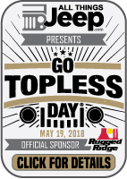 Go Topless Day® 2018