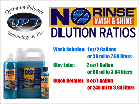 Optimum Dilution Ratio