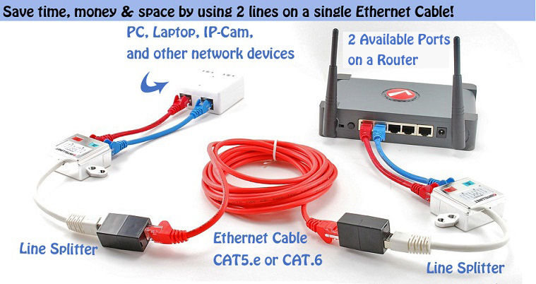 product description  allows two 10/100 ethernet signals through a single network  cat 5 wire