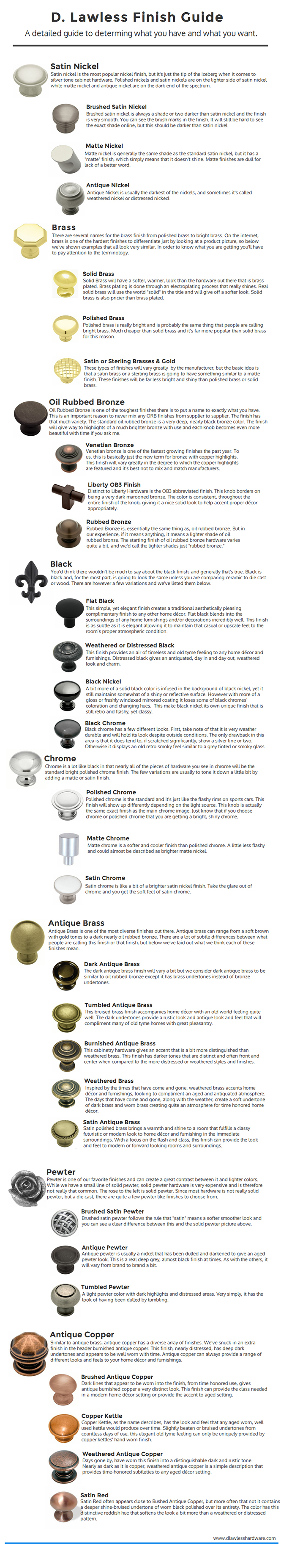 Cabinet Hardware Finishes Guide