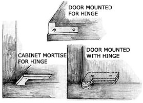 L Knife Hinge Install How To