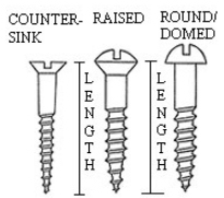How to Measure Length of Screw