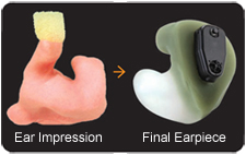 DefendEar Requires Custom Ear Impressions