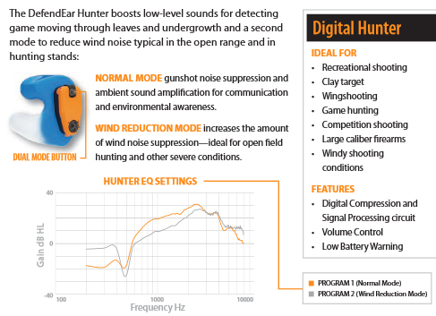 DefendEar Digital Hunter Information