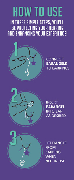 how to use EarAngels ear plugs