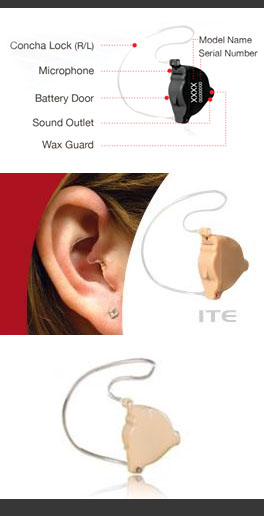 RxEars Hearing Aids: Rx2