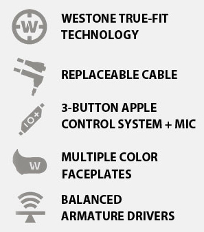 Westone W Series Earphone Details