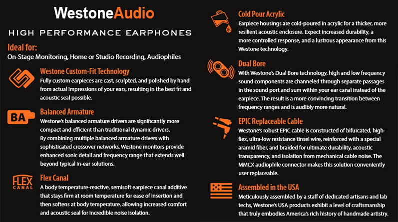 Westone Custom Earphone Information