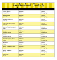 Neighborhood contacts Page