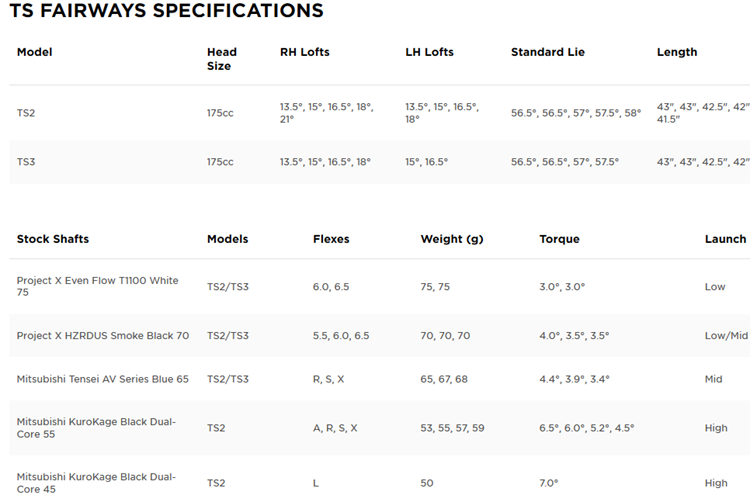 Titleist TS fairway Specs