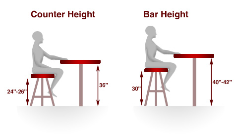 Bar Stools Guide