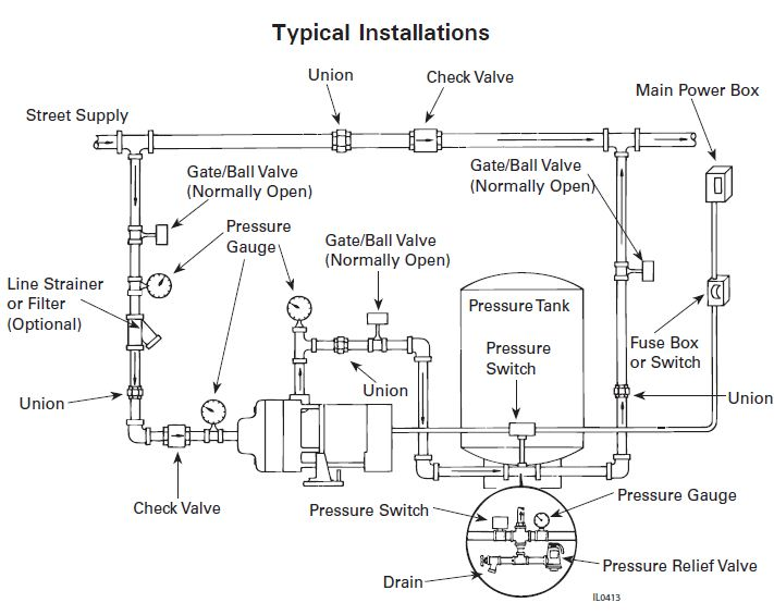FLW PMP Booster Diagram flint and walling typical piping diagrams goulds water pump wiring diagram at n-0.co