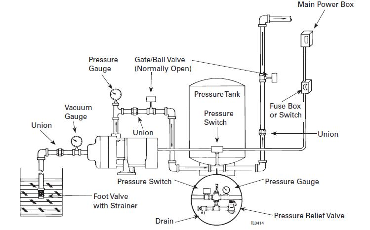 FLW PMP Well Diagram flint and walling typical piping diagrams wilo pump wiring diagram at gsmportal.co