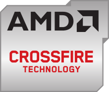 What is crossfire