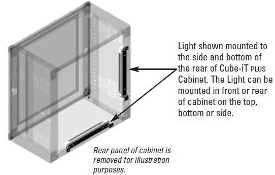 12803-701 Rack Light Installed in rack - Application Diagram