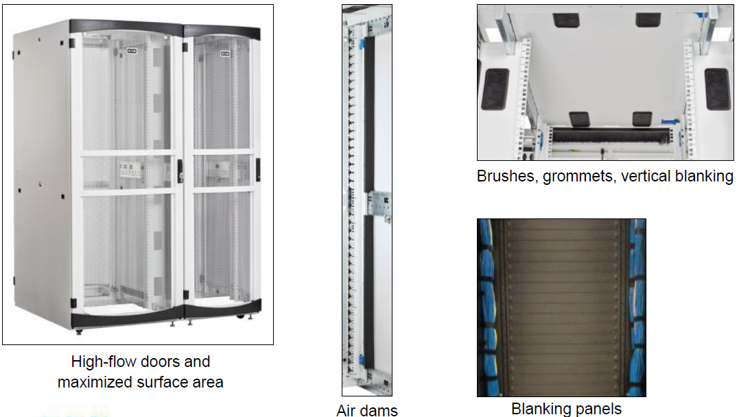 Eaton RS Rack Tool-less Airflow Management
