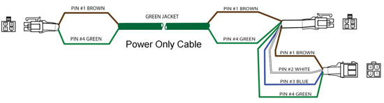 SmartAire Power Cable Application