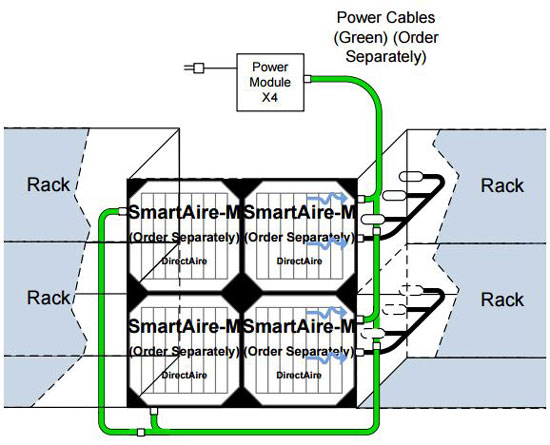 SmartAire Power Module X4 Application