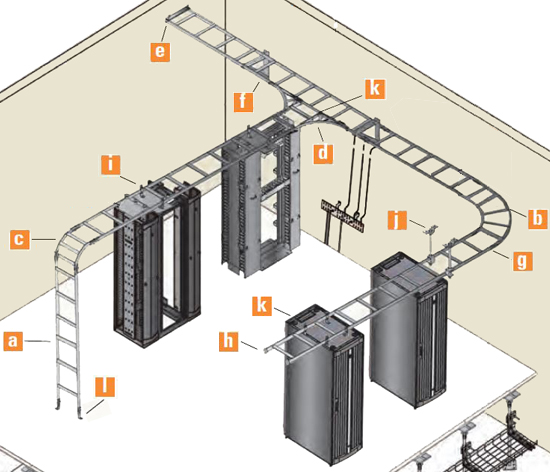 Server Rack Cable Ladder Illustration
