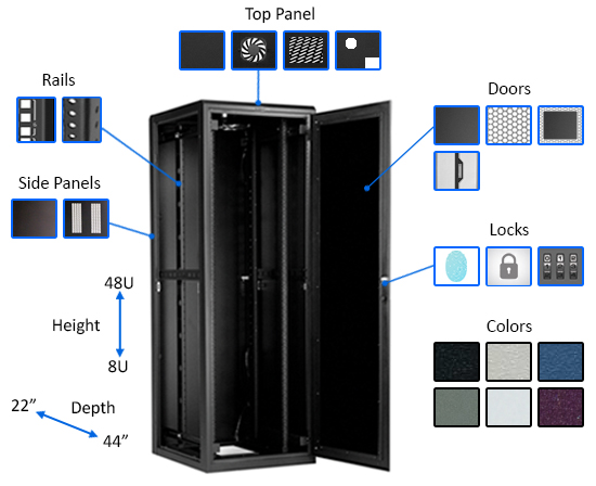 Custom Rack Enclosures  sc 1 st  Server Racks Online & Custom Server Racks