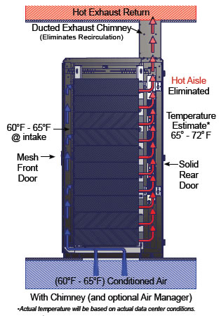 Great Lakes Exchaust Chimney Diagram