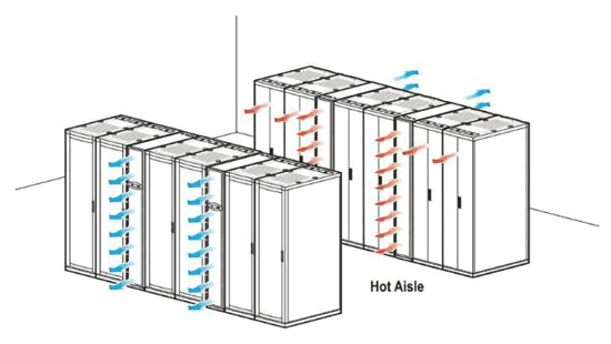 Inrow Cooling Application Diagram