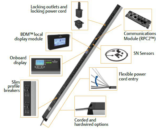 Libert MPH2 PDU Application Diagram