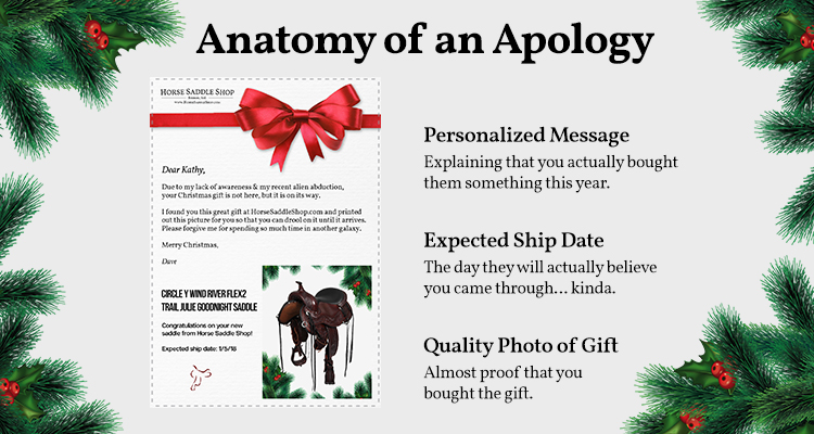 Let us apologize for your late gift