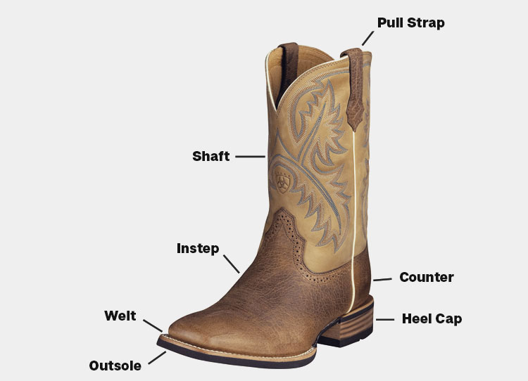 boot buying guide cowboy clothes diagram