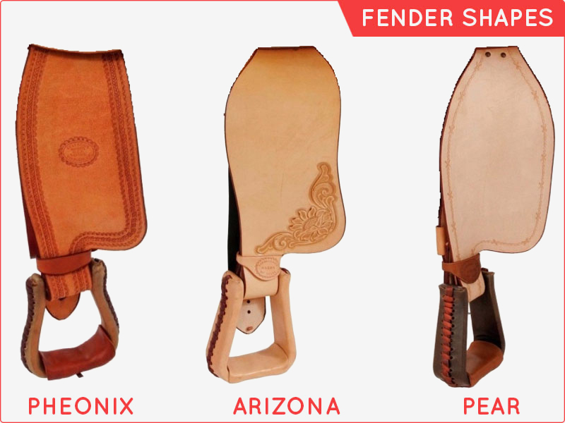 Parts Of The Saddle The Fenders