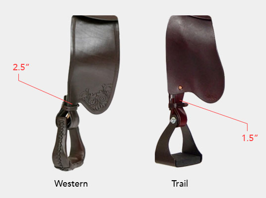 Fender Styles: Western and Trail