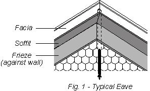 Gable Decoration Installation How To Install Gable