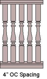 4'' On Center Baluster Spacing
