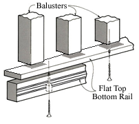 Flat-Top Bottom Rail Installation
