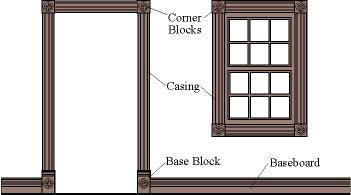 Mouldings Intro Graphic