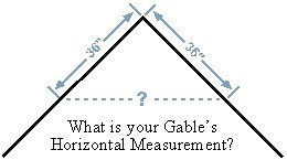 horizontal measurement method - How To Figure Roof Pitch