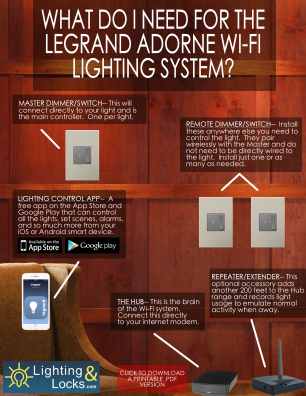 Awesome Legrand Adorne Wi Fi Lighting System Awesome Ideas