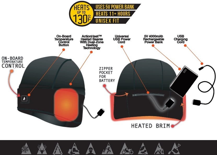 ActionHeat Heated Hat