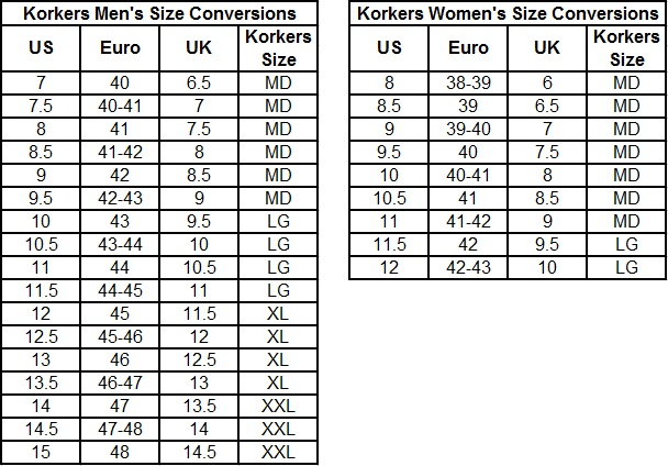 Korkers Ice Cleats Size Chart