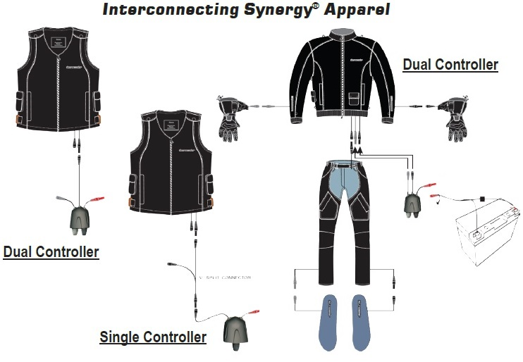 Tour Master Synergy Heated Apparel