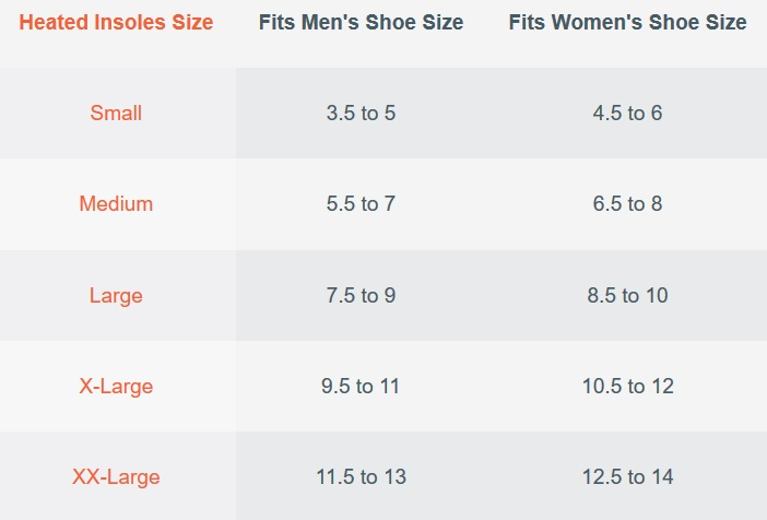 Thermacell Heated Insoles Size Chart