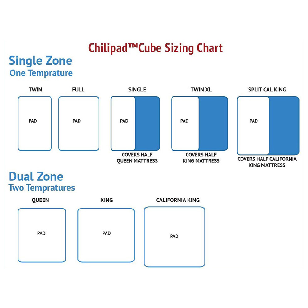 chili technology sizing