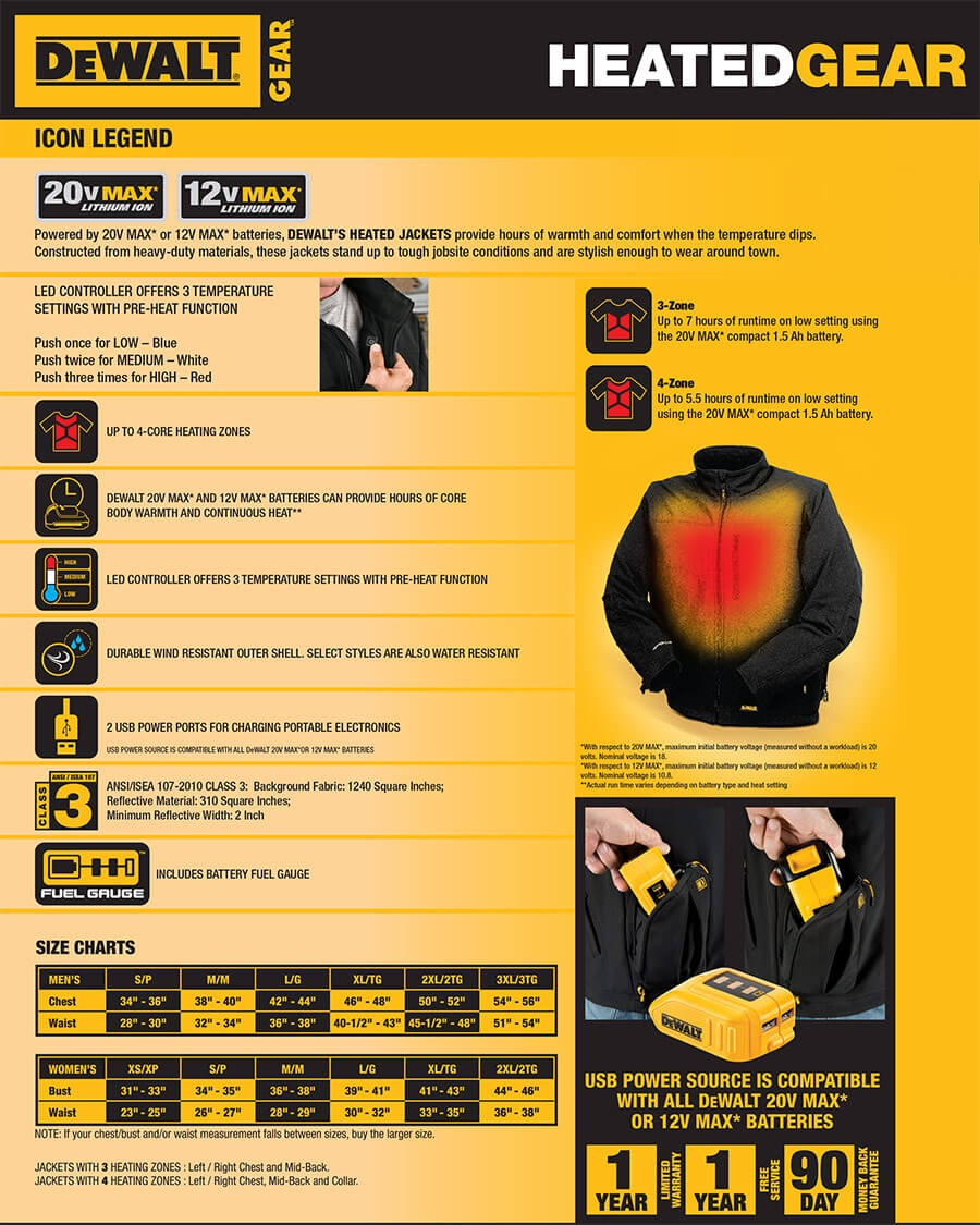 Dewalt Heated Gear