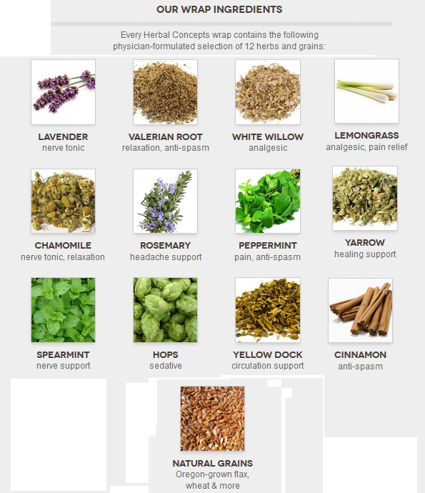 Herbal Concepts Herbs
