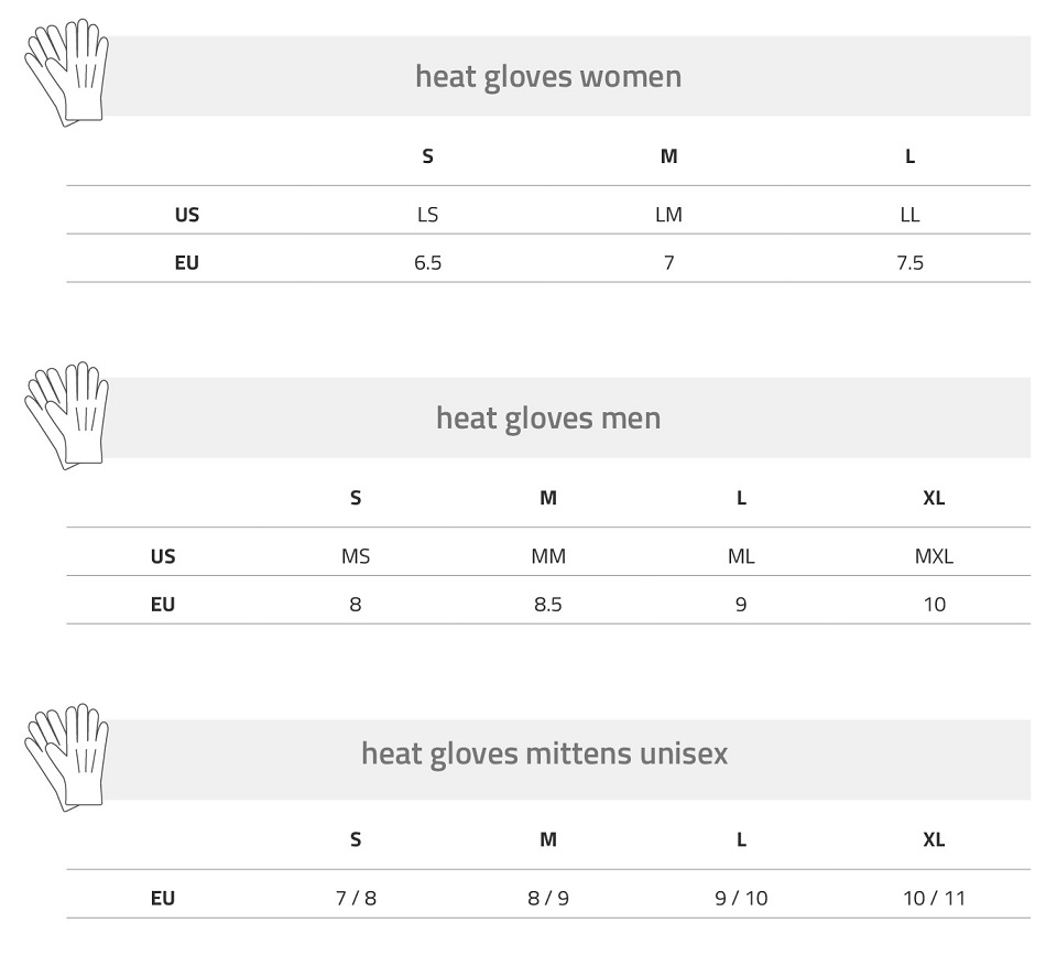 Lenz Heated Glove Size Chart