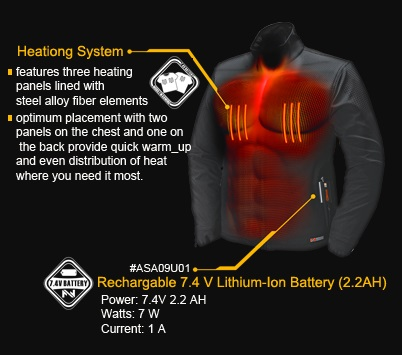 Mobile Warming Men's heating System