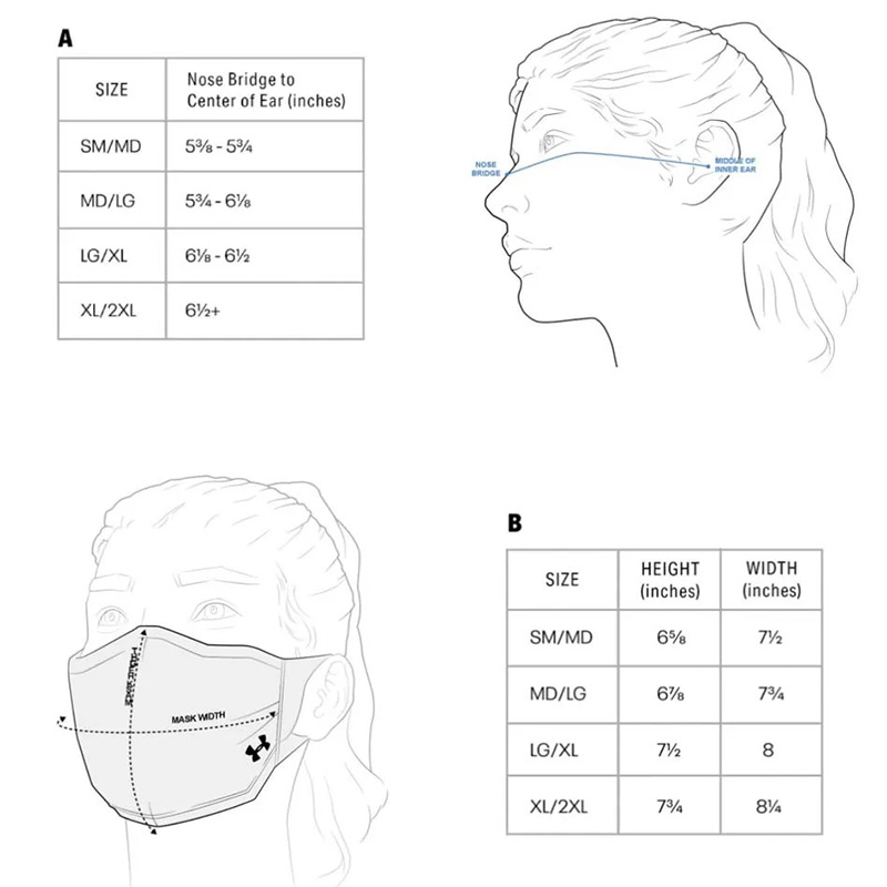 Under Armour Sportsmask Size Chart